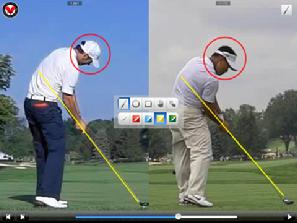 Digital Video Golf Swing Analysis